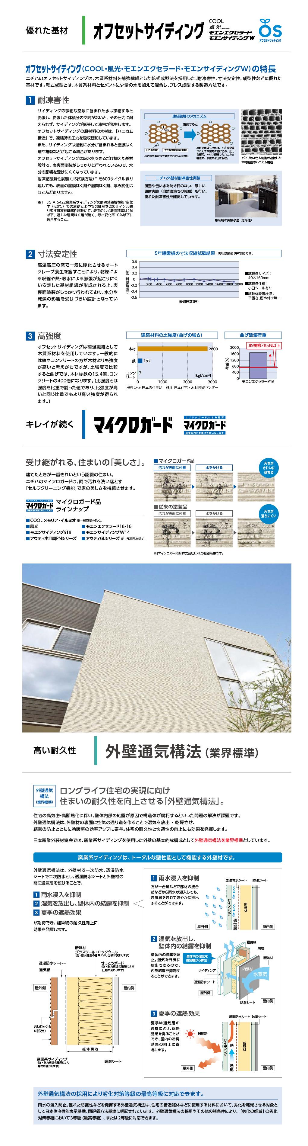 優れた基材オフセットサイディングの特徴ときれいが続く外壁マイクロガード、高い耐久性外壁構造のパンフレット